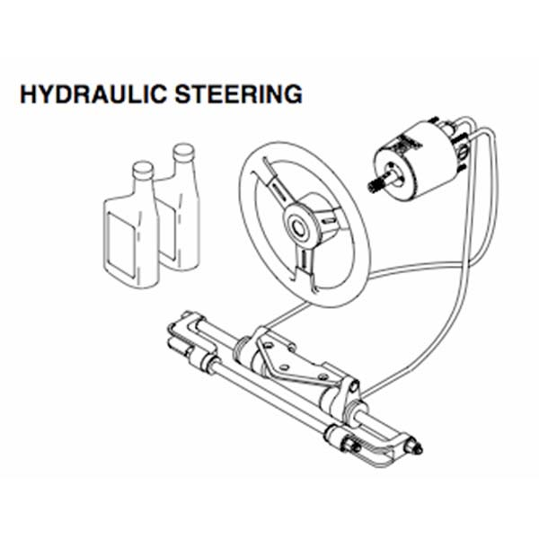 Hydraulic Steering Upgrade